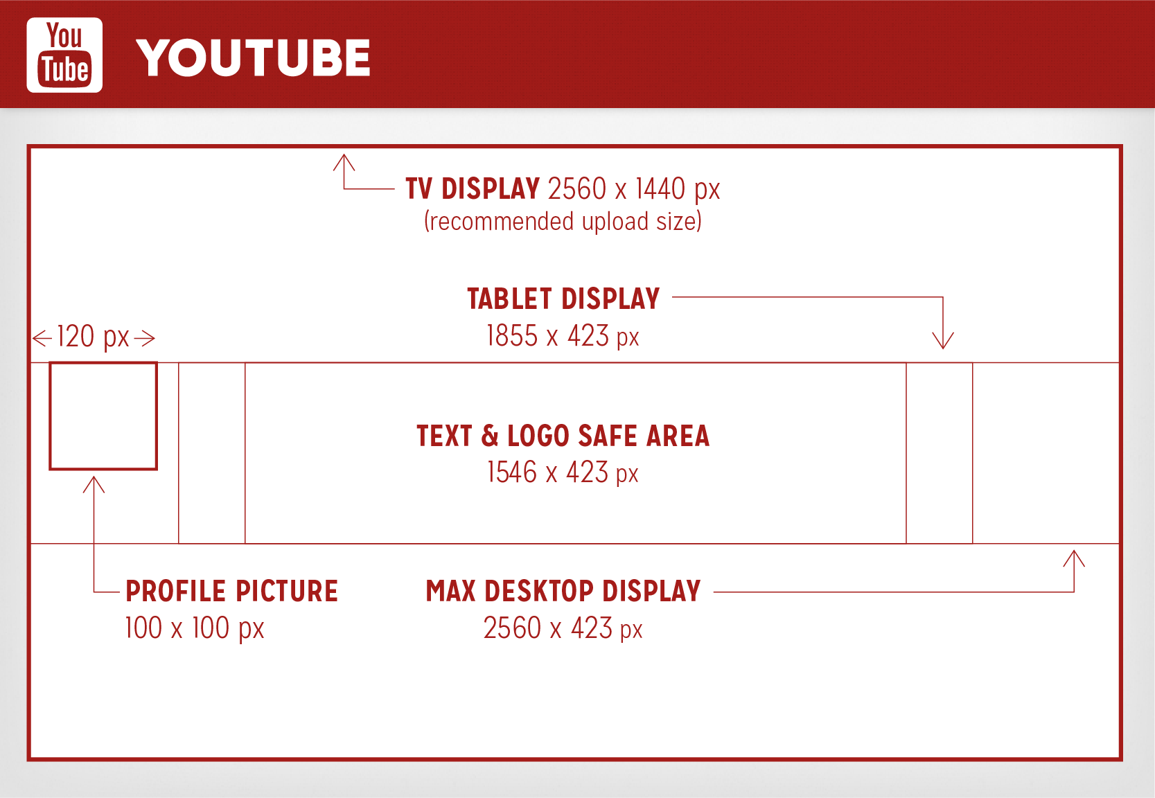 Social Media Branding - YouTube Sizes