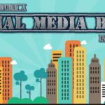 Social Media Blog - How I Built An Influential Social Media Blog In 6 Months