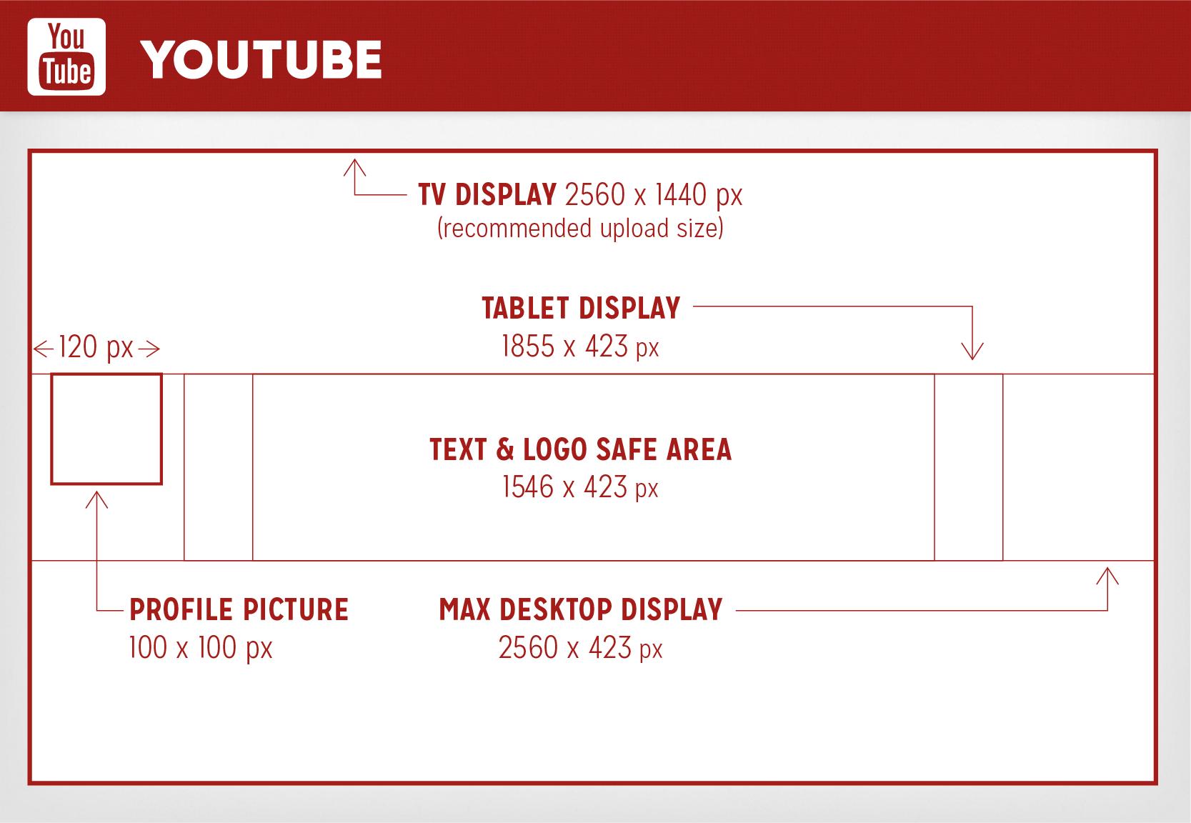 Social Media Branding - YouTube Sizes