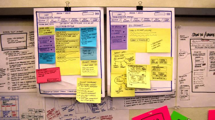 Social Media Marketing Campaigns Visual Planning