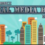 Social Media Blog - How I Built An Influential Social Media Blog In 6 Months