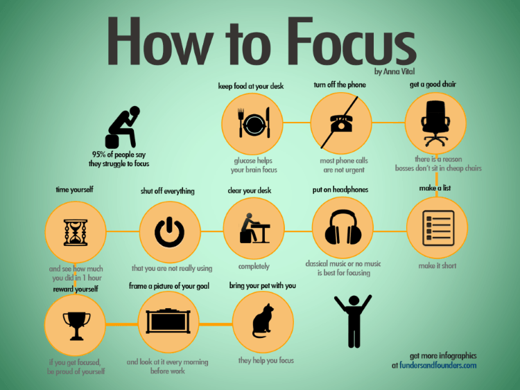How To Stay Focused On Your Content Marketing Plan - Infographic