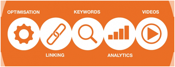 SEO And The Art Of Link Building - Data